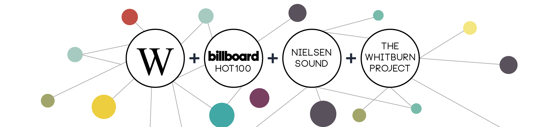 Datos a partir de billboard, wikipedia,nielsen sound,the whithburn project